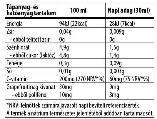 Biocom Flora Plus 60 db (Probiotikum Komplex)